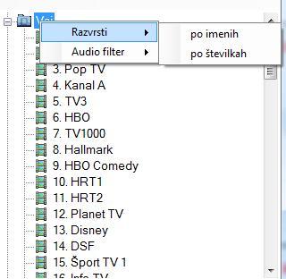 multicast-urejanje-skupin