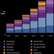 spletni-prenos-2014