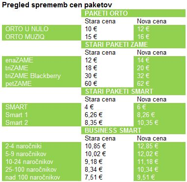 simobil-podrazitve-sept-11