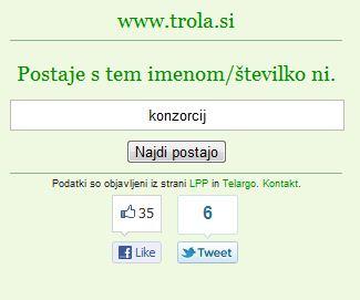 trola-si1