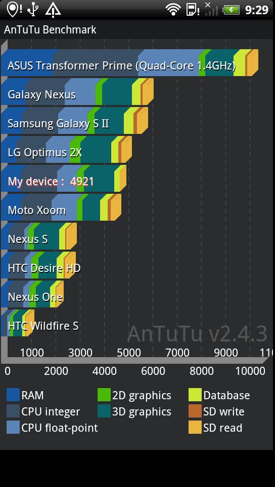 HTC Sensation XE test/recenzija slovenske različice ...