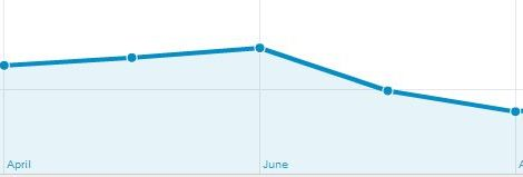 uporabna-stran-2011-mesecno