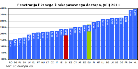 europa-razsirjenost.int-2011