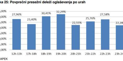 oglasi-2011-apek2