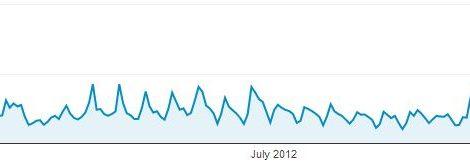 uporabna-stran-statistika-2012