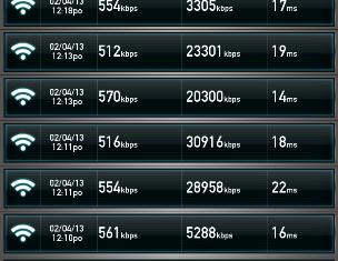 WiFreeLjubljana-hitrost