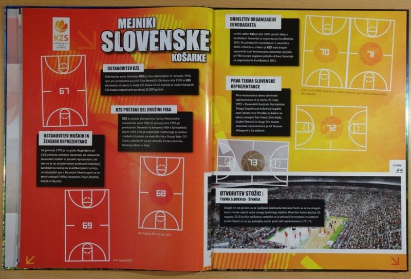 Spar-album-slovenska-kosarka-2013-4