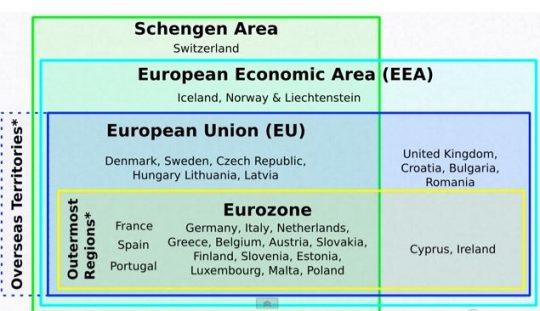 evropska-unija-razlaga