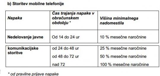 kodeks-mobilna-linija