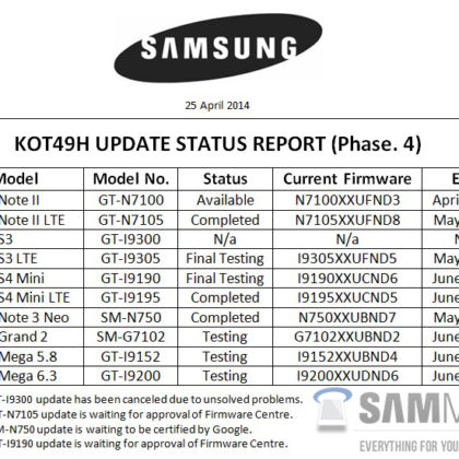 samsung-kitkat-Update
