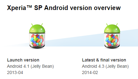 sony-Xperia-SP-Final-version