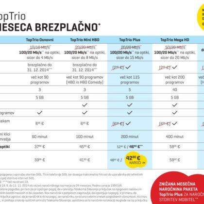 telekom-slovenije-siol-toptrio-g1