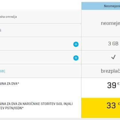 telekom--slovenije-neomejeni-c-narocnina-za-dva