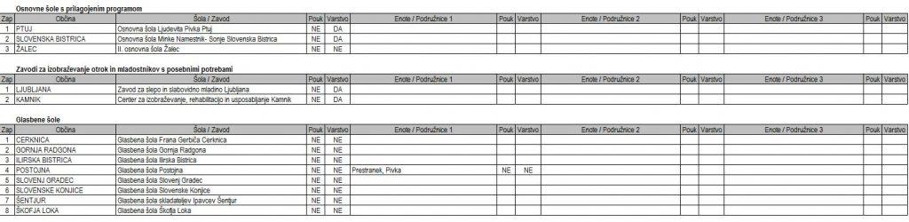 odpoved-pouka-6-2-2015-3