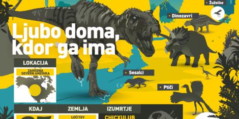 dinozavri-National Geographic Channel