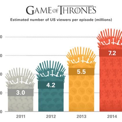 game-of-thrones-diagram-2