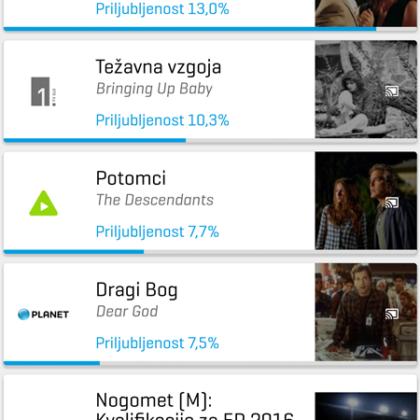 telekom-slovenije-daljinec-box-7
