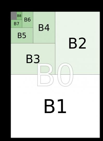 velikost-papirja-b