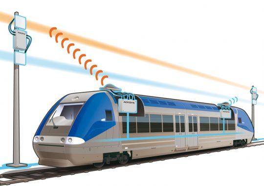 ACKSYS-Train-Train