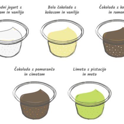 jogurti_vsiskupaj