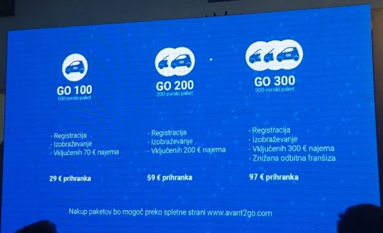 Avant2Go car sharing Ljubljana-10