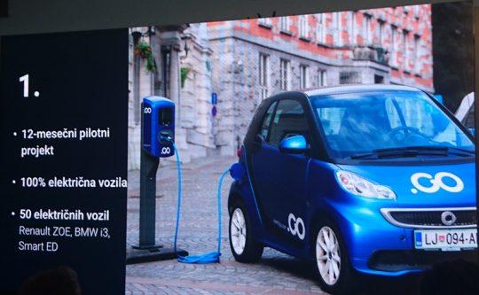 Avant2Go car sharing Ljubljana-4