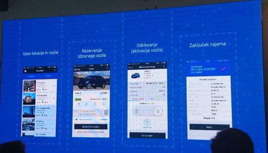 Avant2Go car sharing Ljubljana-7
