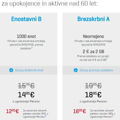 telekom-slovenije-penzion