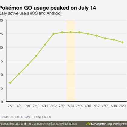 pokemon-go-novosti
