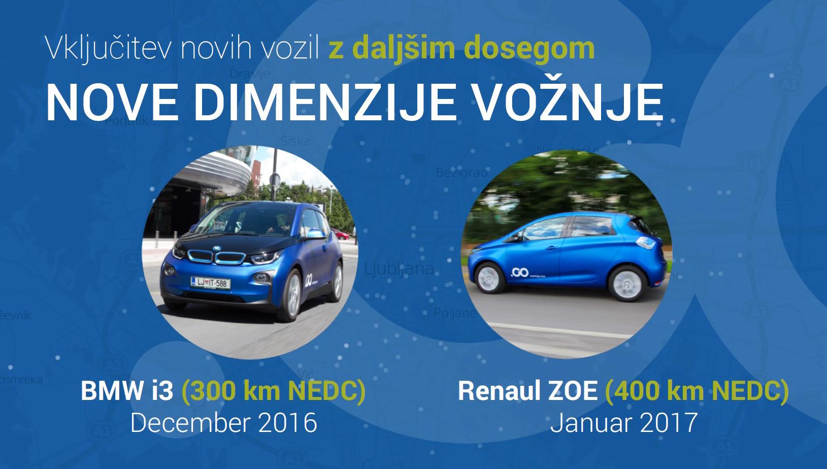 Car Sharing Ljubljana Uporabna Stran