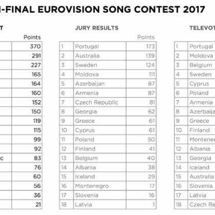 evrovizija-2017-polfinale-slovenija