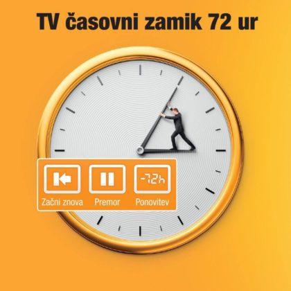 t-2-casovni-zamik