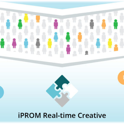 iPROM Real-time Creative