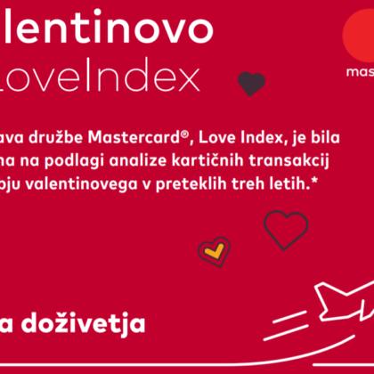 mastercard-loveindex