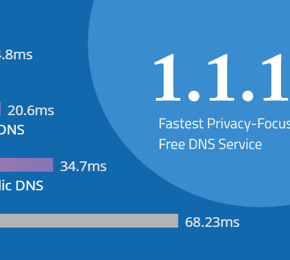 CloudFlare-1-1-1-1-dns-1-1