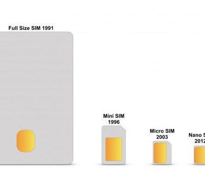 SIM-kartice-eSIM
