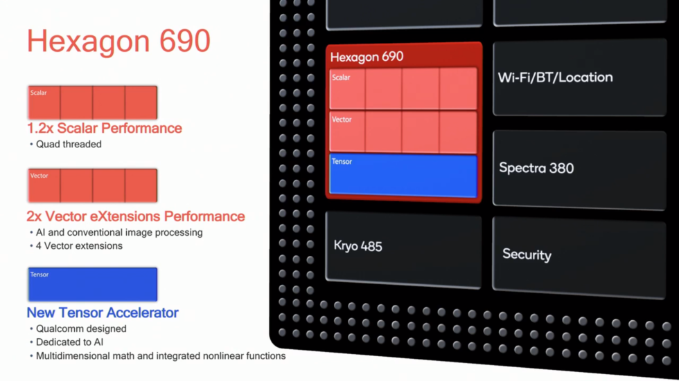 Qualcomm Snapdragon 855-1
