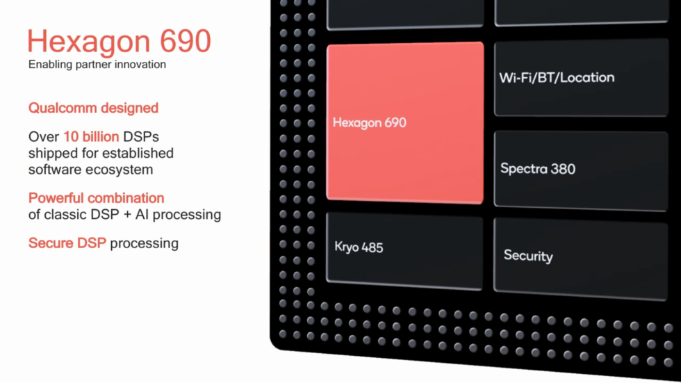 Qualcomm Snapdragon 855-2
