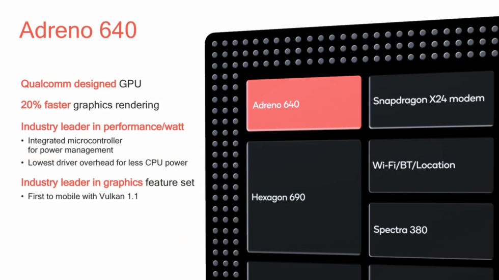 Qualcomm Snapdragon 855-3