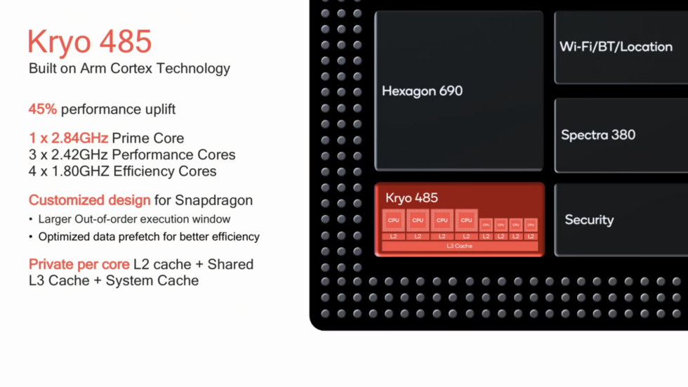 Qualcomm Snapdragon 855-5