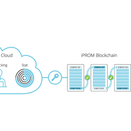 iPROM Blockchain