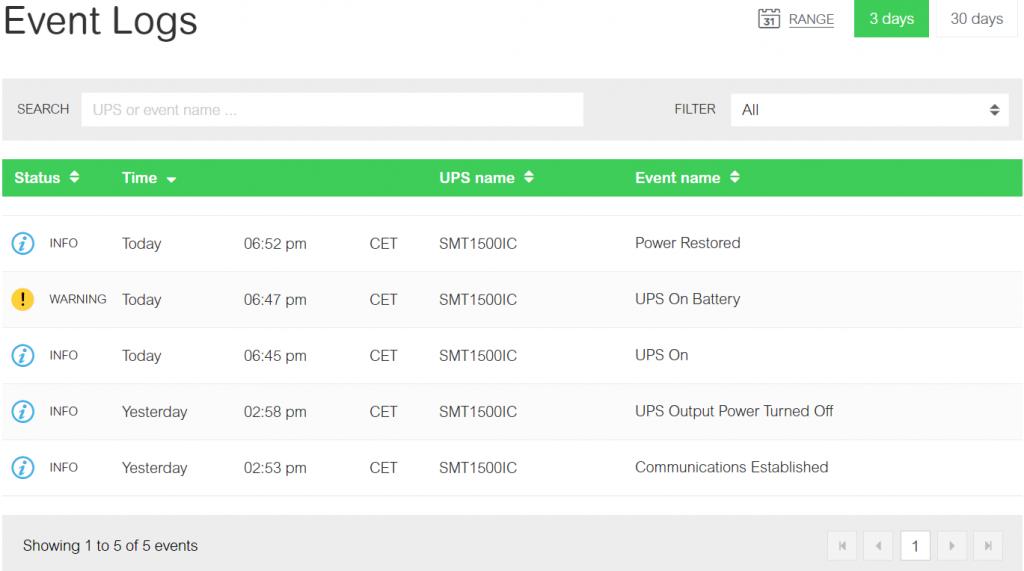 APC Smart-UPS SMT1500IC-vmesnik