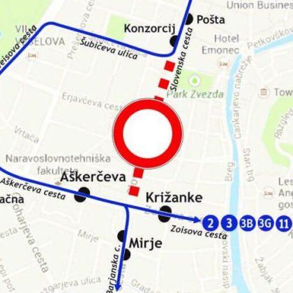 Ljubljana-obvoz_slovenska_cesta_2019-1