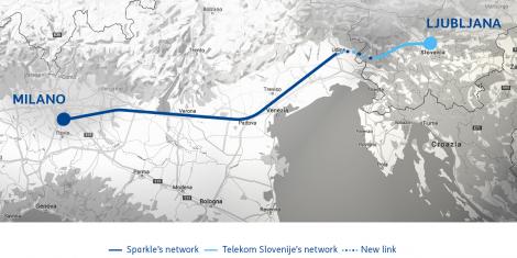 Telekom-SLovenije-Sparkle-Ljubliana-Milano cross-border link