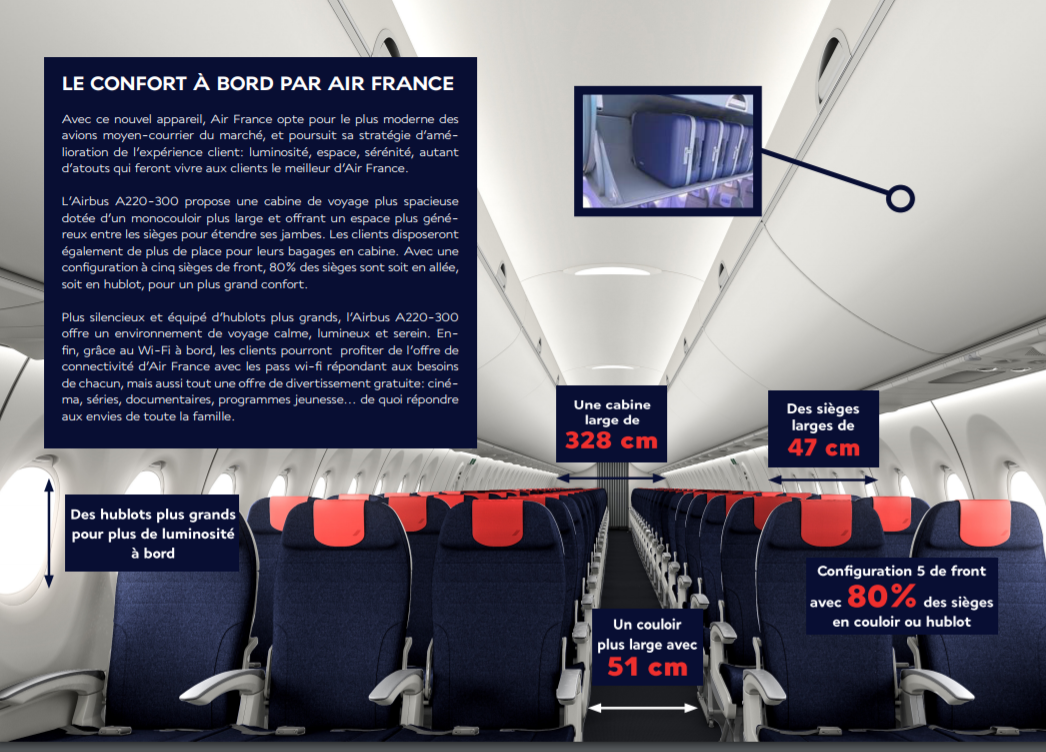 AIR-FRANCE-A220-300-notranjost-kabine