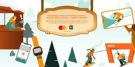 tehnoloske-inovacije-zimski-sporti-mastercard-delphy-studija